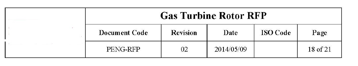 gas turbine rotor RFP