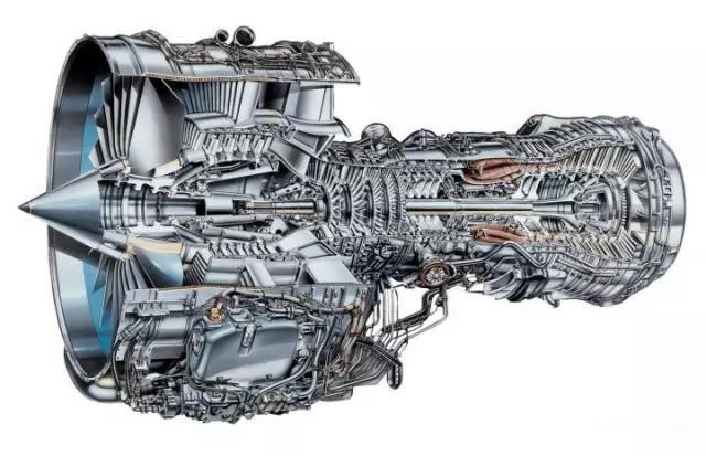 Aviation turbine engine schematic