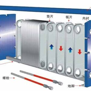 plate heat exchanger-3