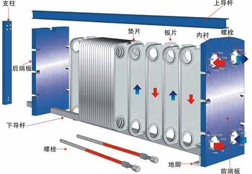 plate heat exchanger-3