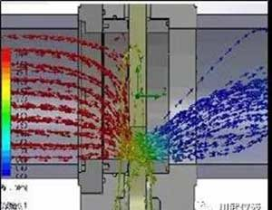 mechanical analysis of Powder cutting valve
