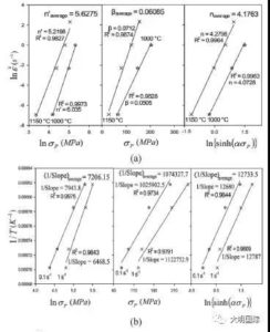 structural analysis of 17-4PH Stainless Steel
