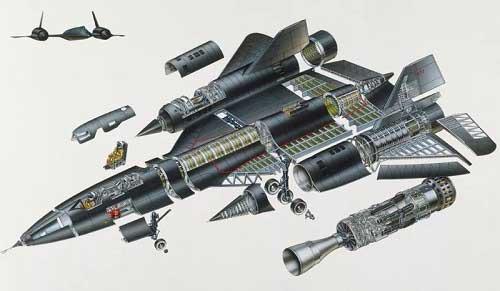 The basic structure of SR-71(Blackbird)
